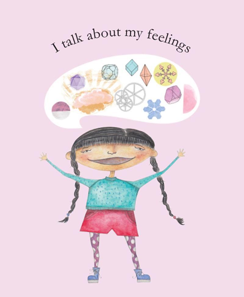 I AM ME - affirmation cards for kids